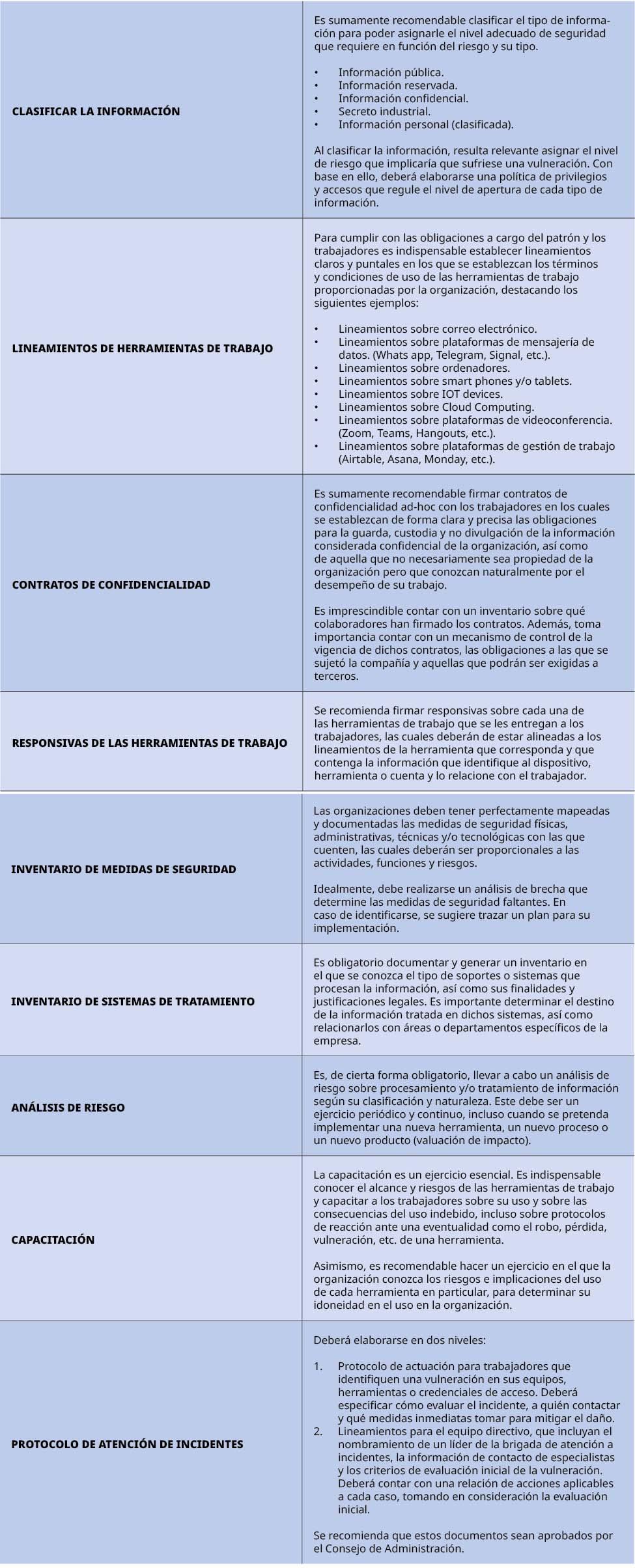 portalforojuridico-enlaopinionde-Reformas sobre Teletrabajo-tabla